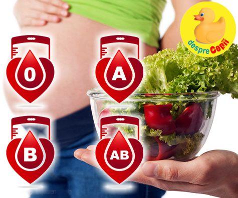 Alimentatia bazata pe grupa sanguina in timpul sarcinii