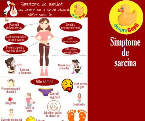 Simptome de sarcina - infografic complet