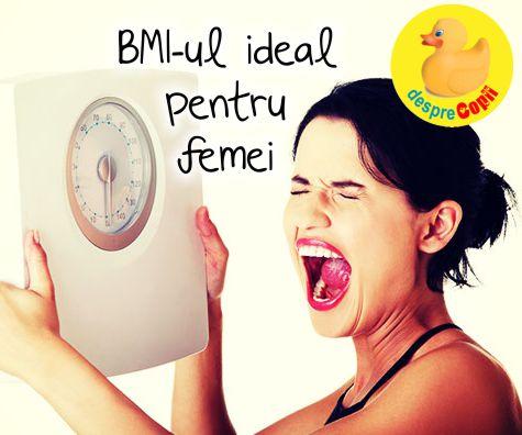Care este BMI-ul ideal pentru femei?