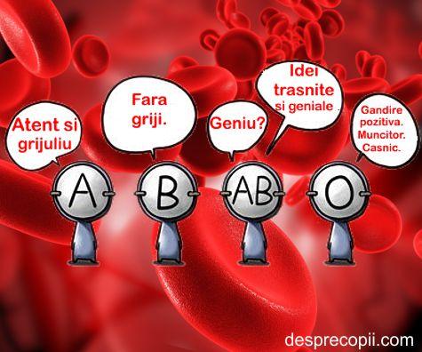 Grupa sanguina si personalitatea