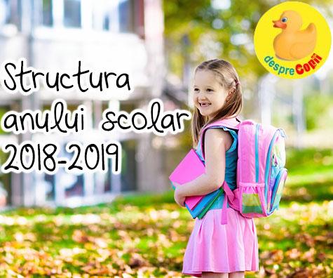 Structura anului scolar 2018-2019